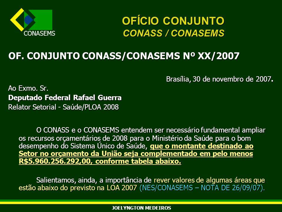 OFÍCIO CONJUNTO CONASS / CONASEMS
