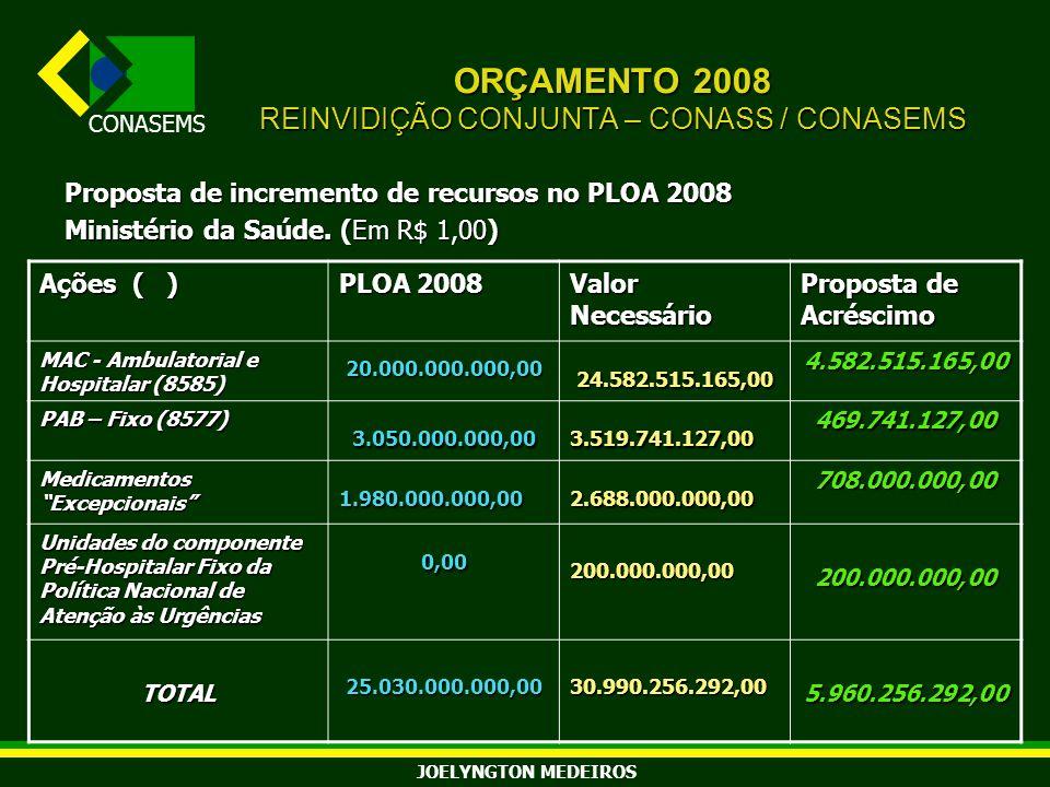 ORÇAMENTO 2008 REINVIDIÇÃO CONJUNTA – CONASS / CONASEMS