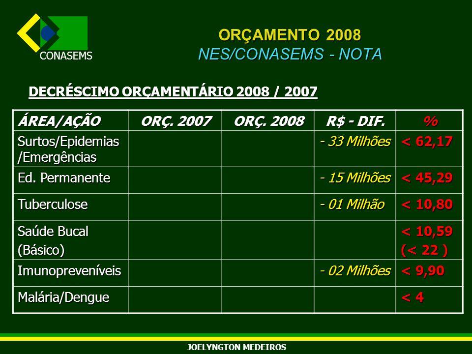 ORÇAMENTO 2008 NES/CONASEMS - NOTA