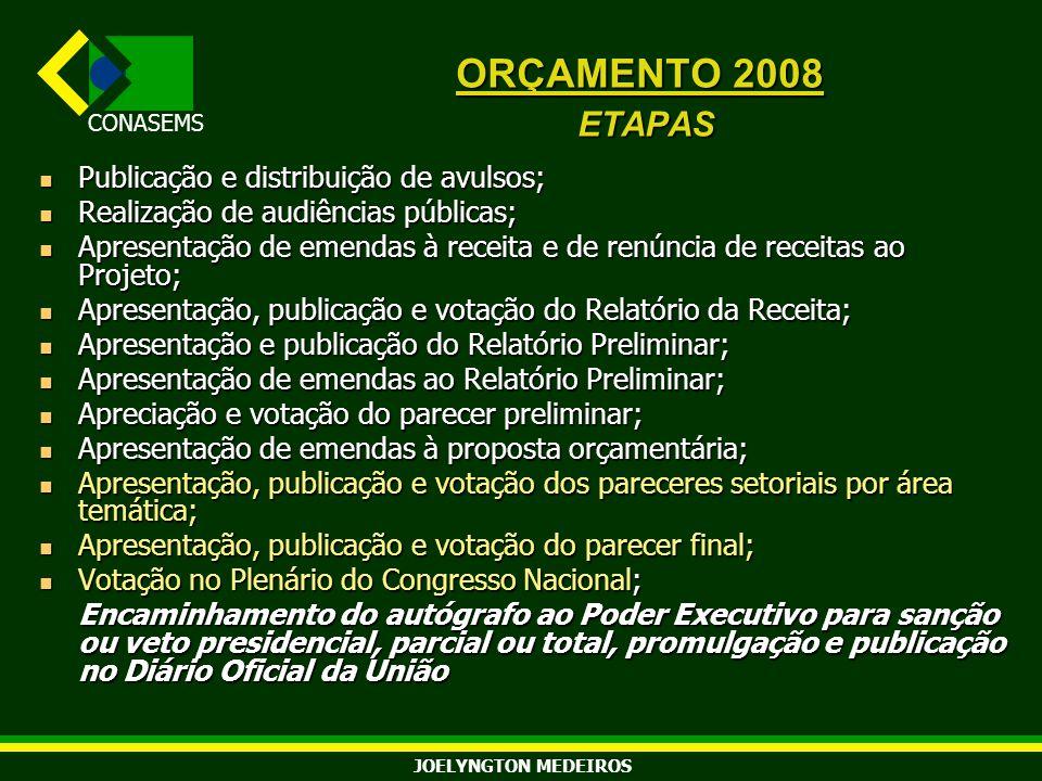 ORÇAMENTO 2008 ETAPAS Publicação e distribuição de avulsos;