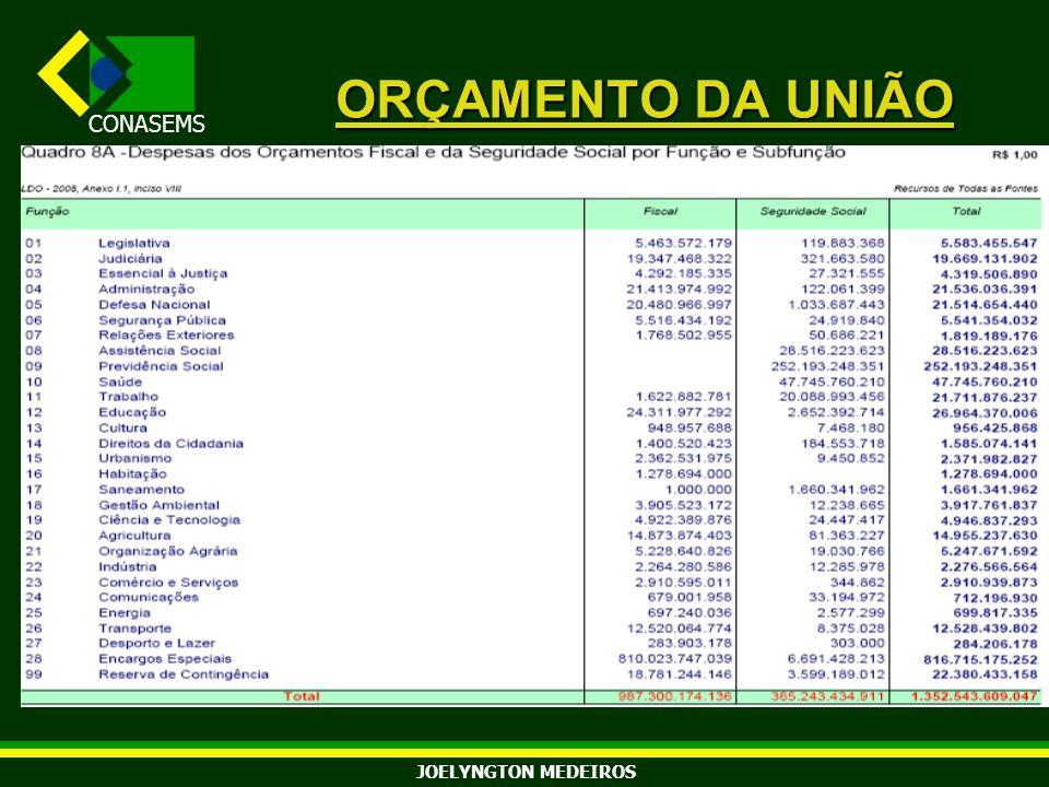 ORÇAMENTO DA UNIÃO JOELYNGTON MEDEIROS