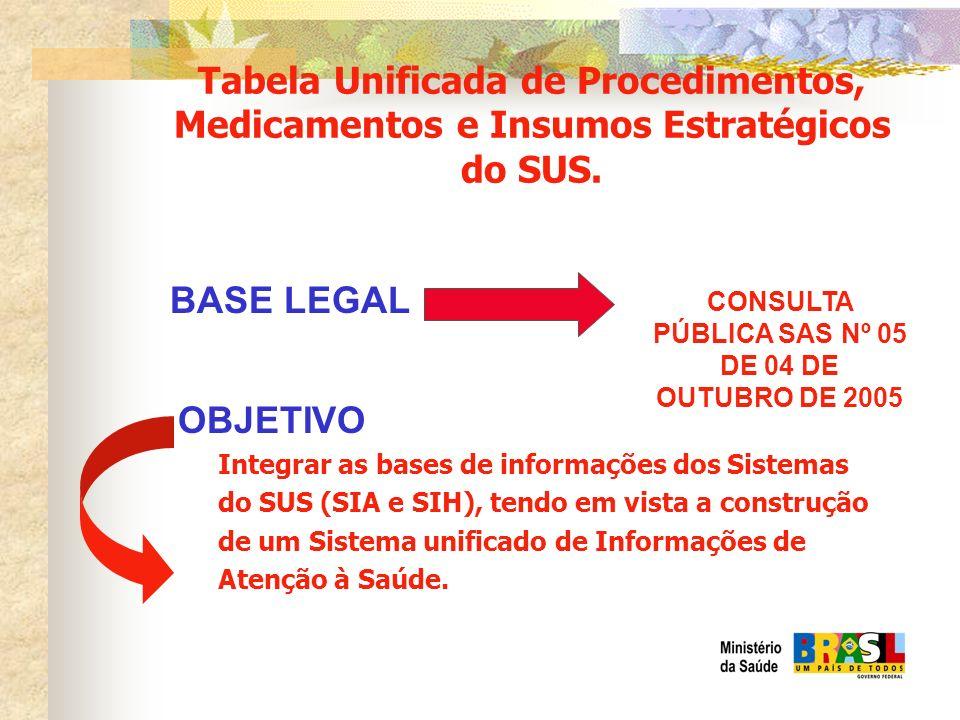 CONSULTA PÚBLICA SAS Nº 05 DE 04 DE OUTUBRO DE 2005