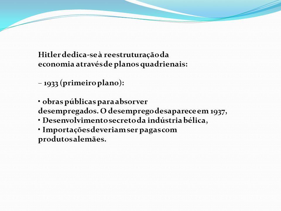 Hitler dedica-se à reestruturação da