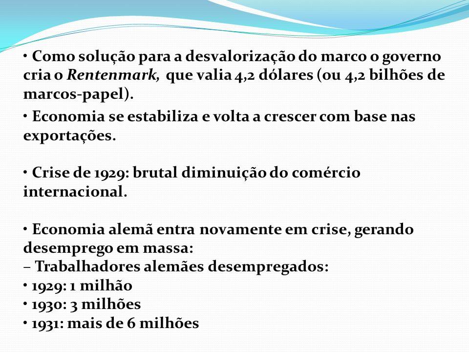 • Como solução para a desvalorização do marco o governo cria o Rentenmark, que valia 4,2 dólares (ou 4,2 bilhões de marcos-papel).