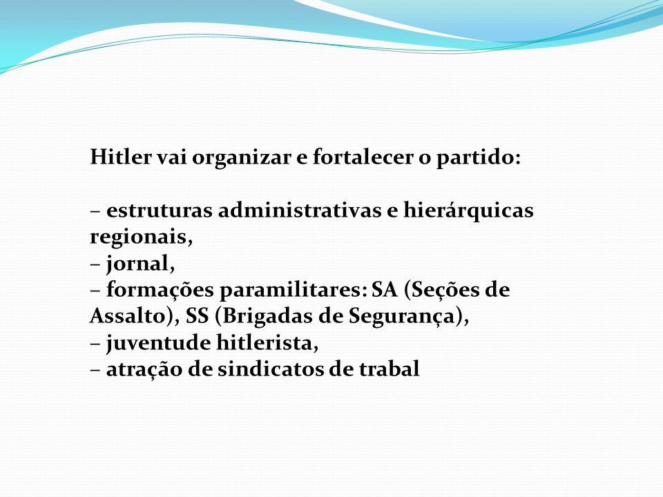 Hitler vai organizar e fortalecer o partido: