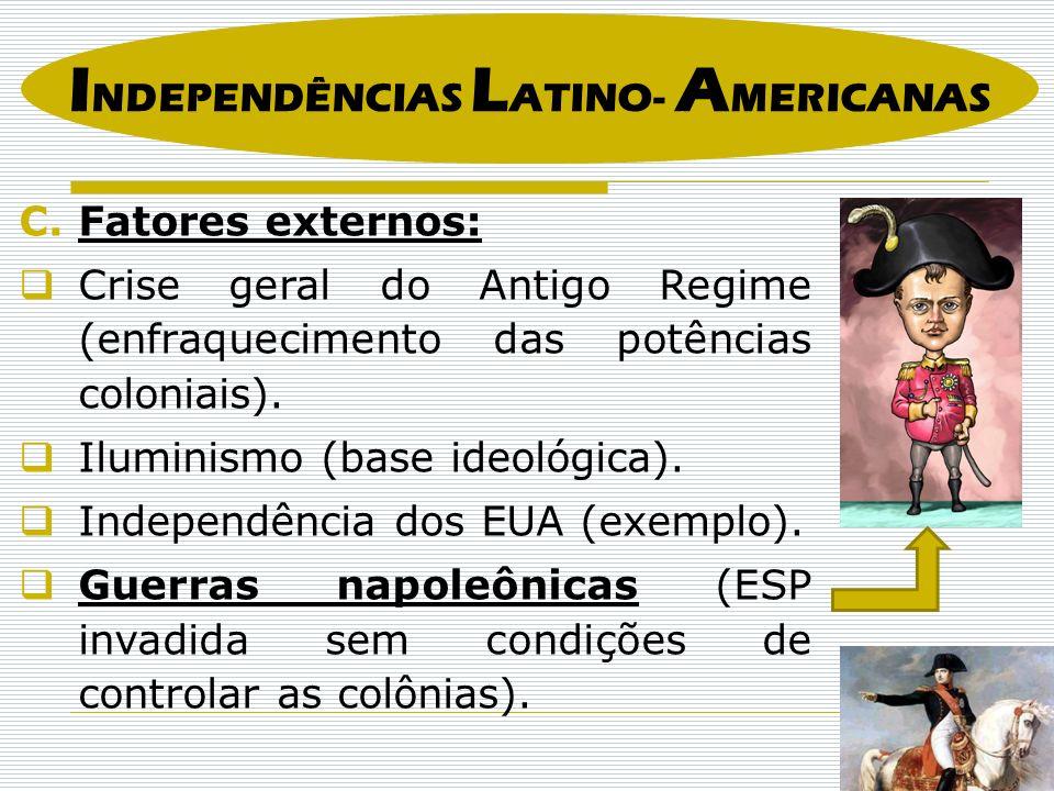 INDEPENDÊNCIAS LATINO- AMERICANAS