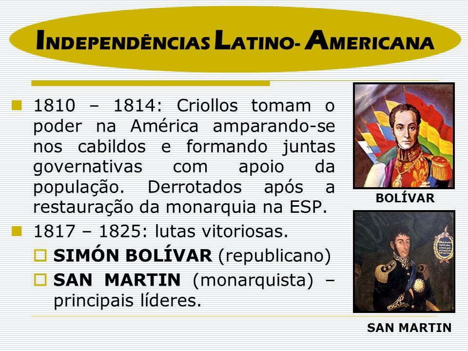 INDEPENDÊNCIAS LATINO- AMERICANA