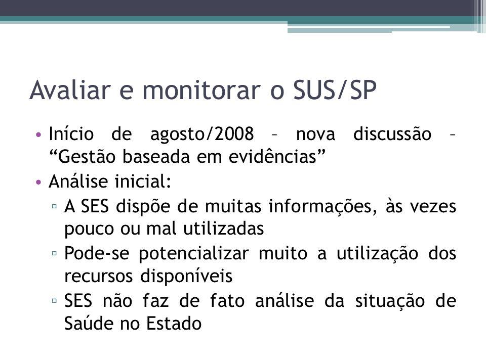 Avaliar e monitorar o SUS/SP