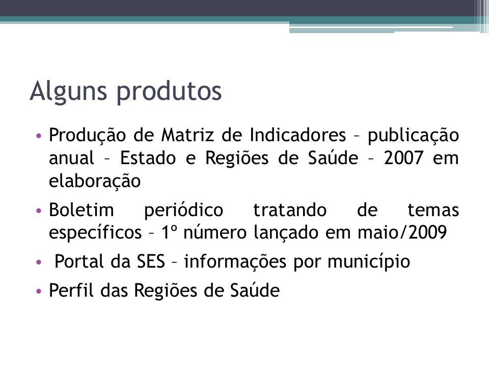 Alguns produtos Produção de Matriz de Indicadores – publicação anual – Estado e Regiões de Saúde – 2007 em elaboração.
