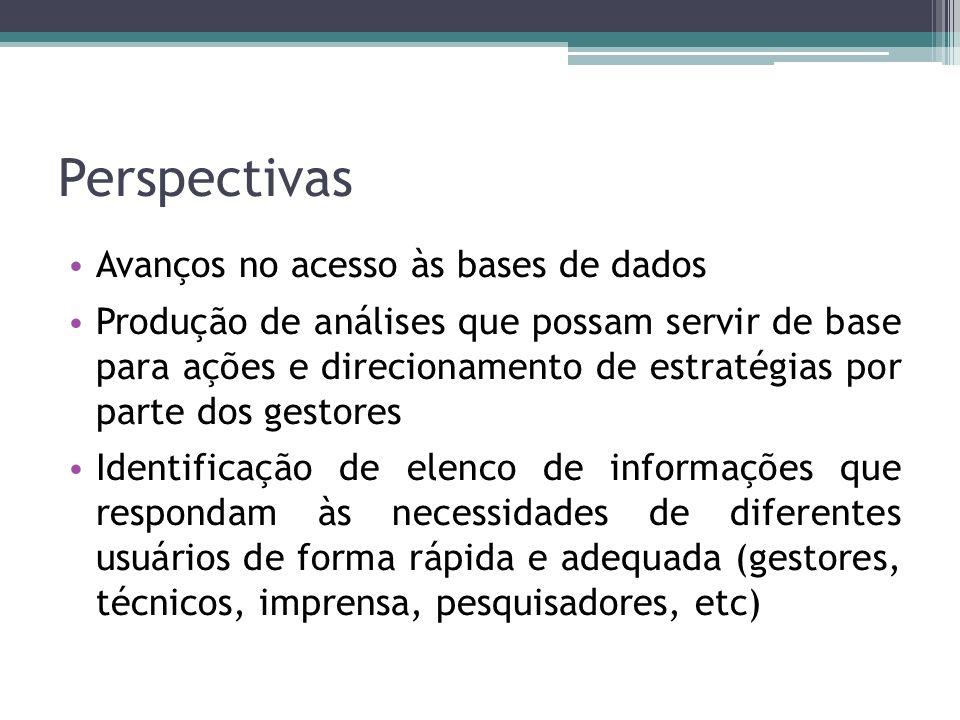 Perspectivas Avanços no acesso às bases de dados