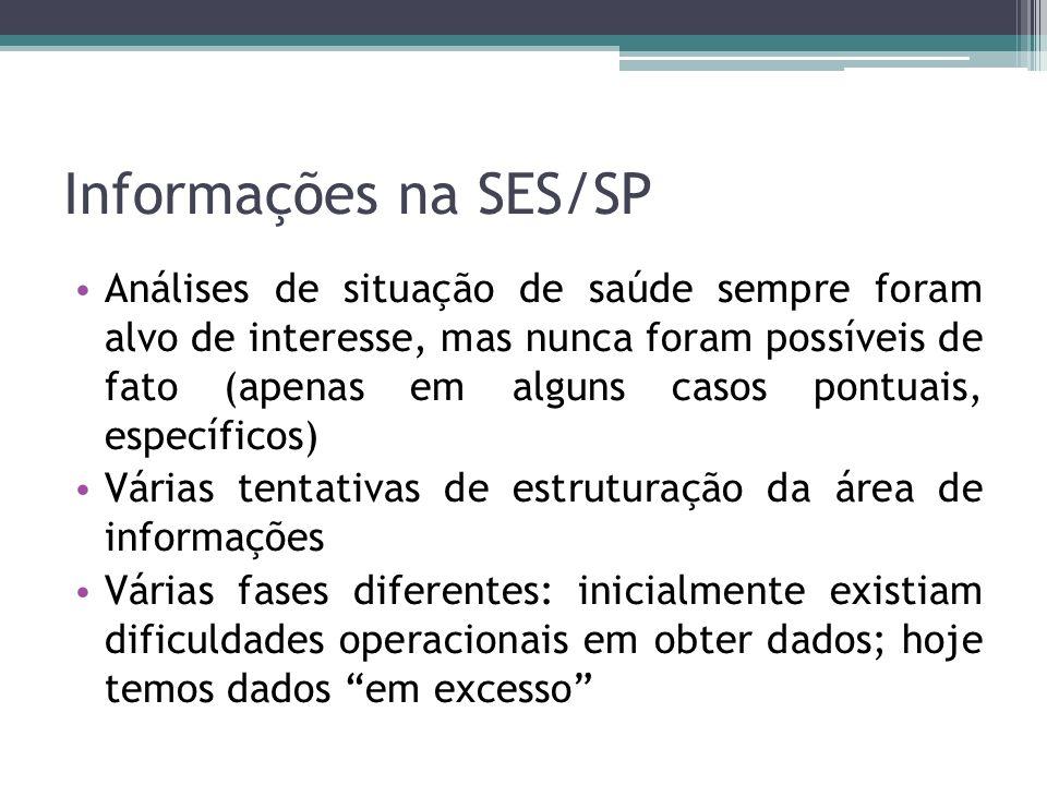 Informações na SES/SP