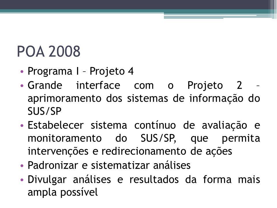 POA 2008 Programa I – Projeto 4