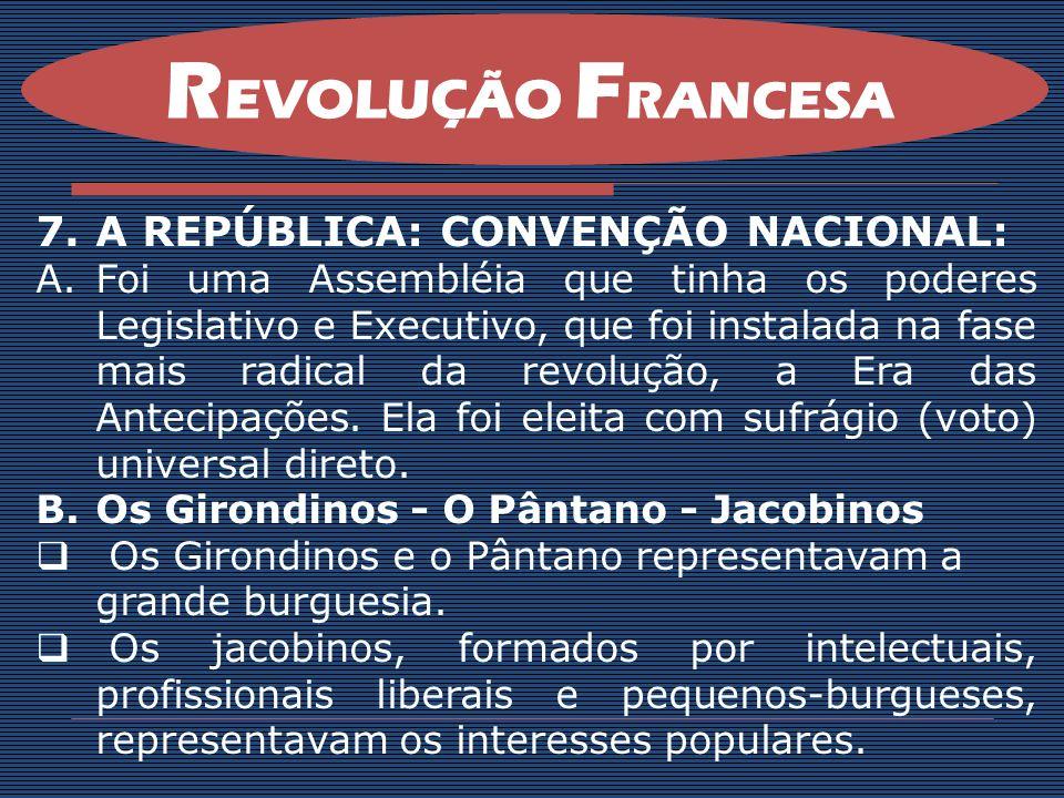 REVOLUÇÃO FRANCESA A REPÚBLICA: CONVENÇÃO NACIONAL: