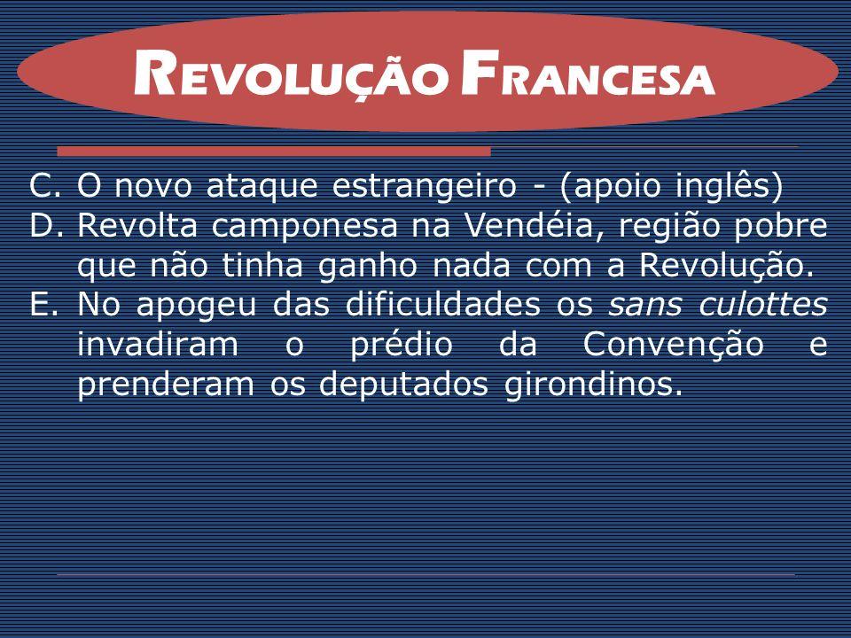 REVOLUÇÃO FRANCESA O novo ataque estrangeiro - (apoio inglês)