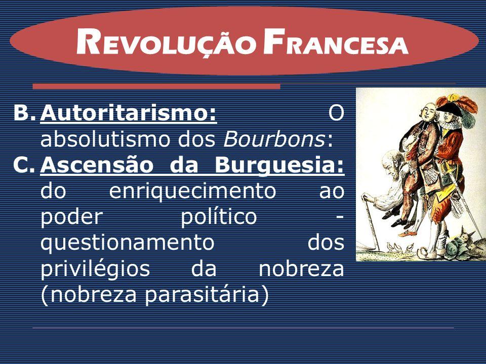 REVOLUÇÃO FRANCESA Autoritarismo: O absolutismo dos Bourbons: