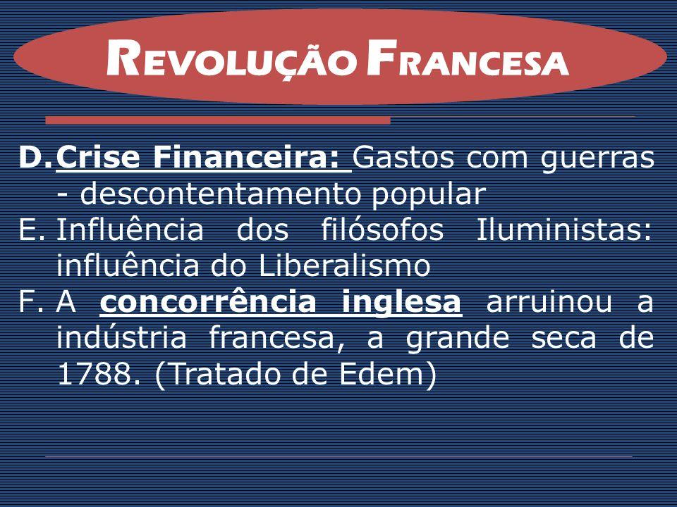 REVOLUÇÃO FRANCESA Crise Financeira: Gastos com guerras - descontentamento popular. Influência dos filósofos Iluministas: influência do Liberalismo.