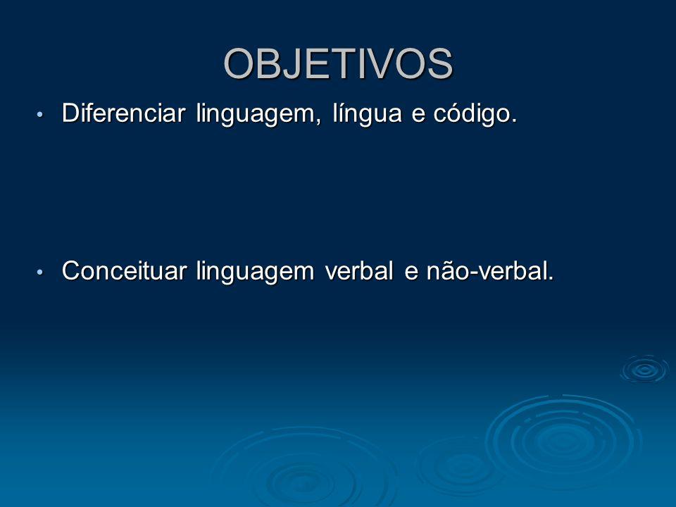 OBJETIVOS Diferenciar linguagem, língua e código.