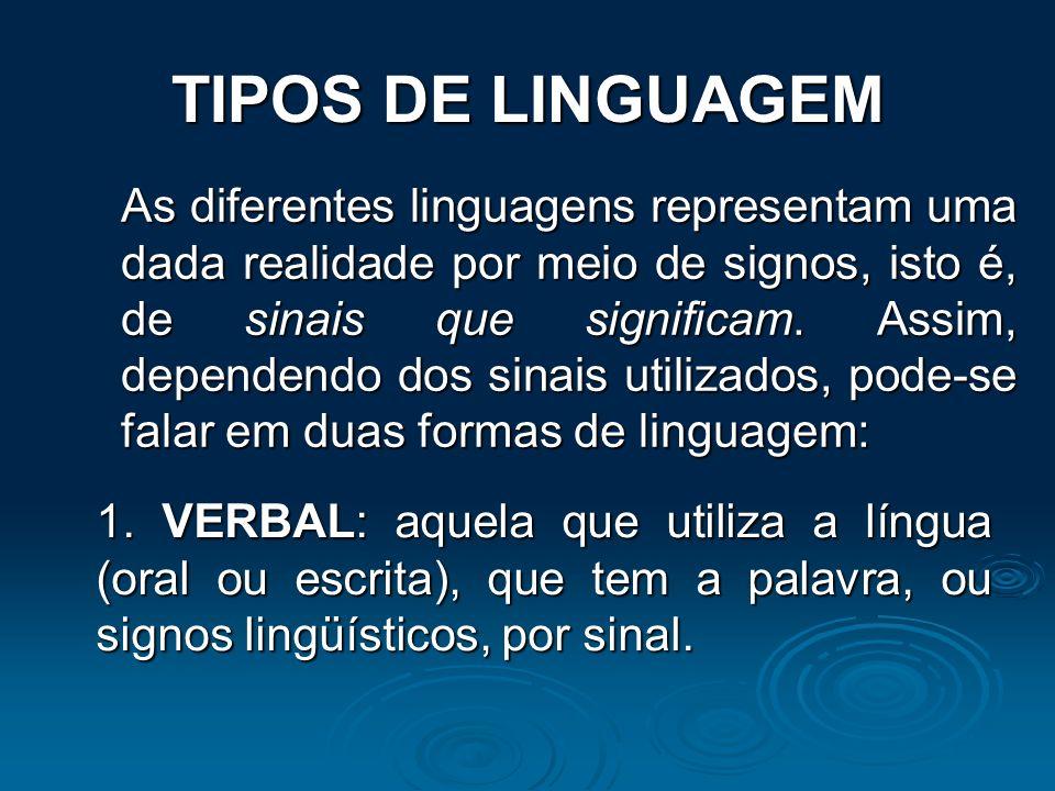 TIPOS DE LINGUAGEM