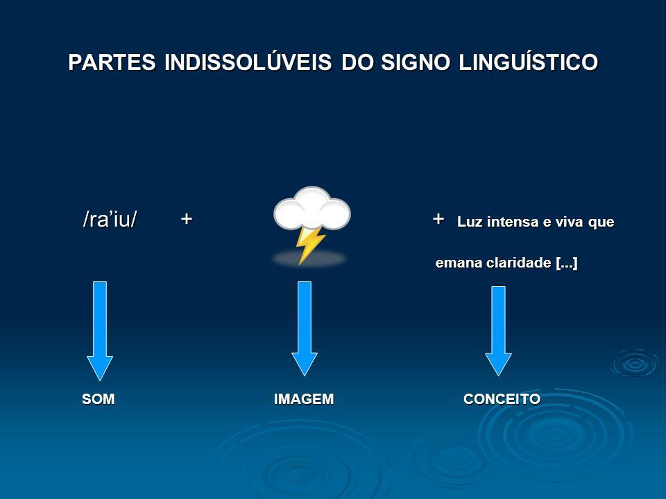 PARTES INDISSOLÚVEIS DO SIGNO LINGUÍSTICO