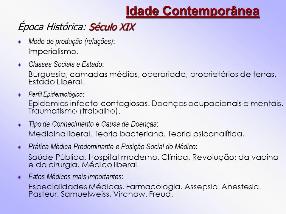 Idade Contemporânea Época Histórica: Século XIX