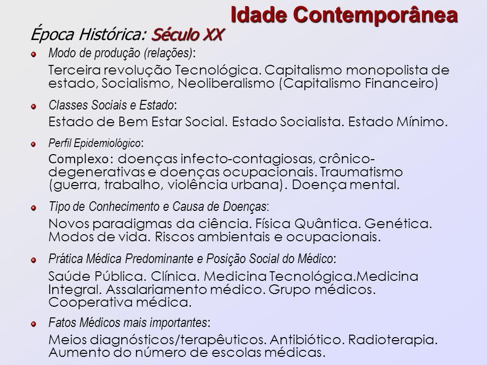 Idade Contemporânea Época Histórica: Século XX
