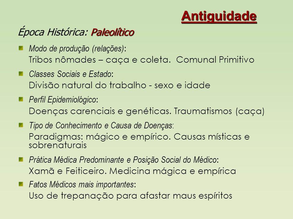 Antiguidade Época Histórica: Paleolítico Modo de produção (relações):