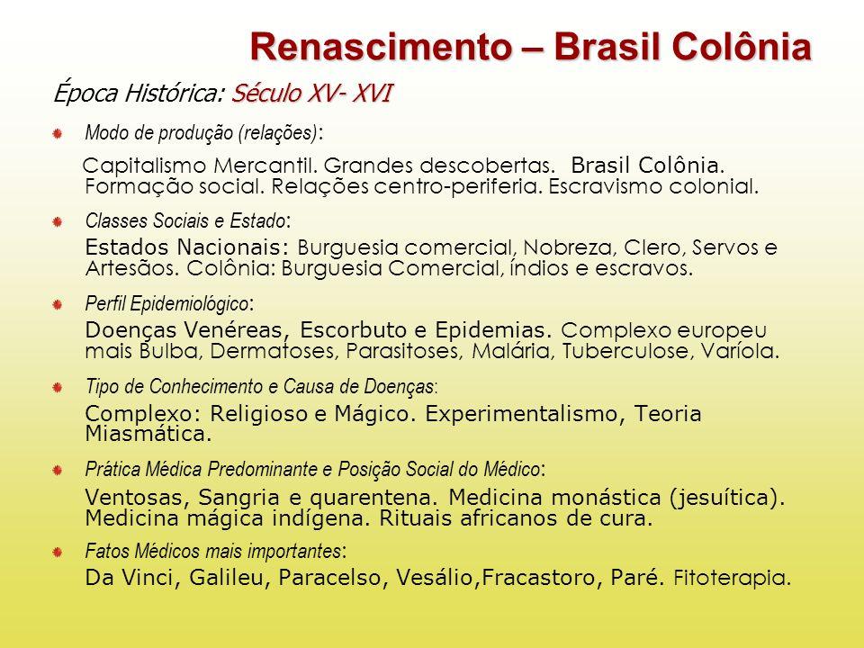 Renascimento – Brasil Colônia