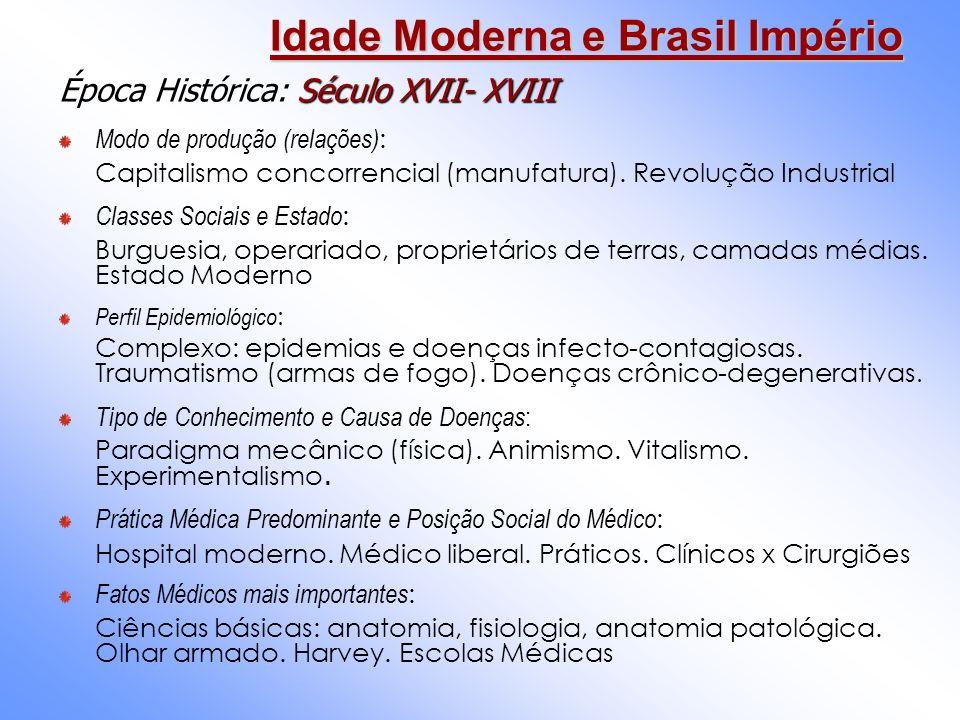 Idade Moderna e Brasil Império