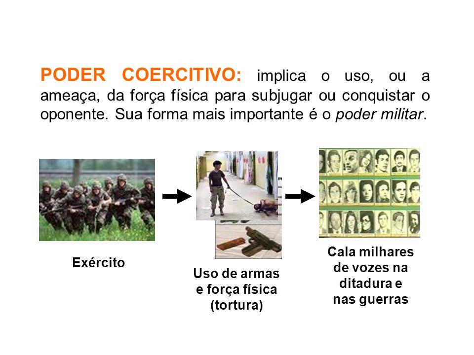 PODER COERCITIVO: implica o uso, ou a ameaça, da força física para subjugar ou conquistar o oponente. Sua forma mais importante é o poder militar.
