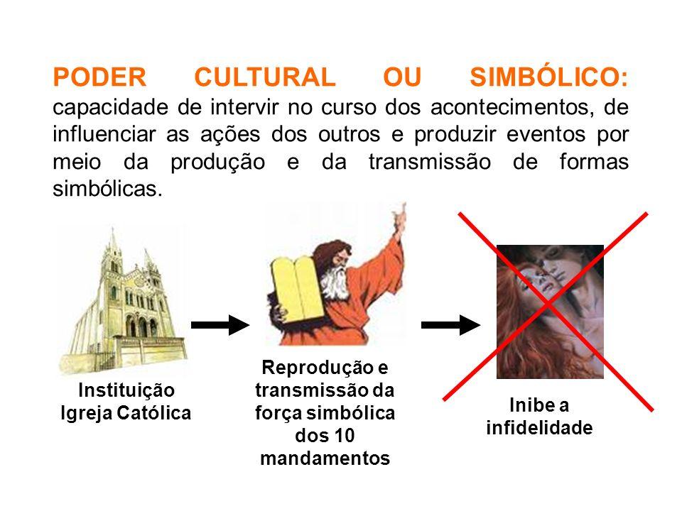 PODER CULTURAL OU SIMBÓLICO: capacidade de intervir no curso dos acontecimentos, de influenciar as ações dos outros e produzir eventos por meio da produção e da transmissão de formas simbólicas.