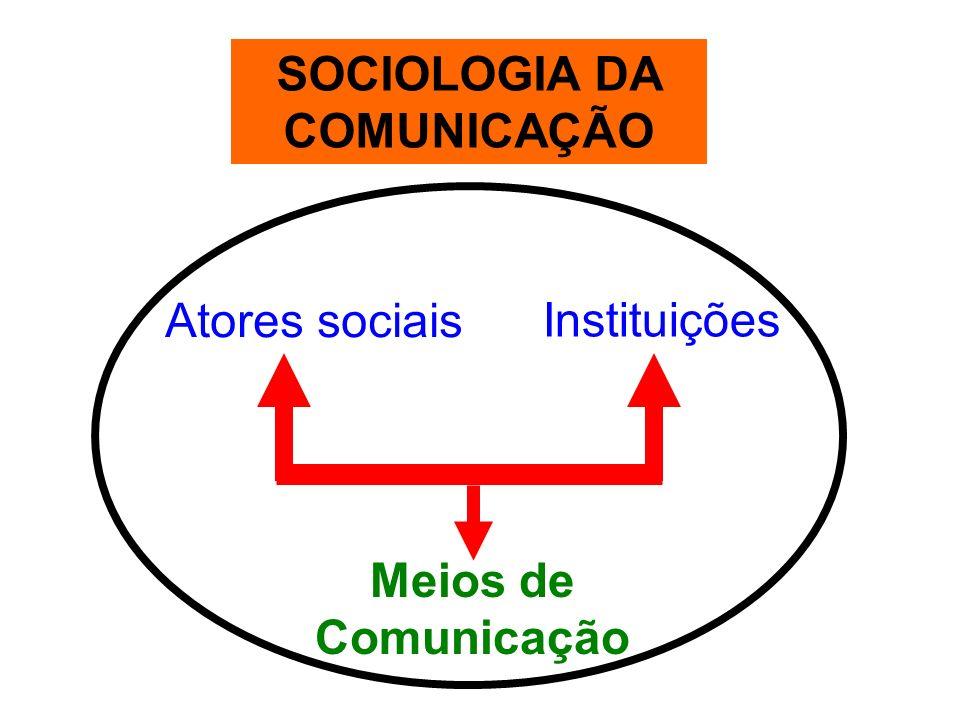 SOCIOLOGIA DA COMUNICAÇÃO