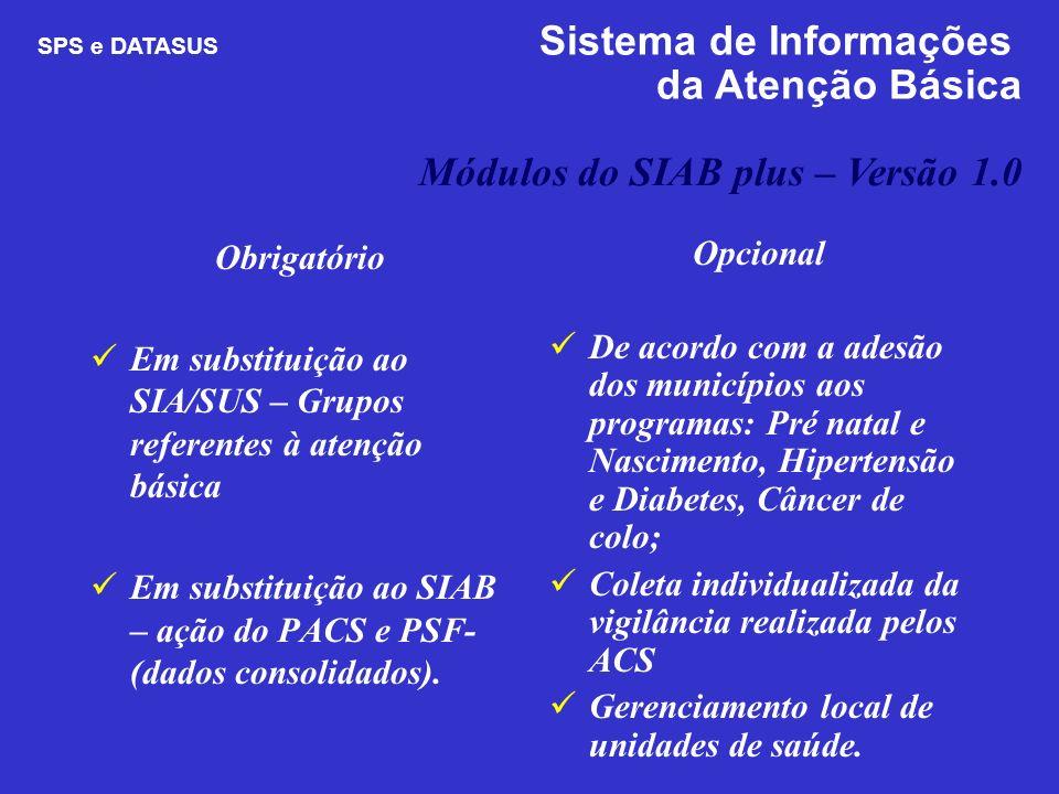 Módulos do SIAB plus – Versão 1.0