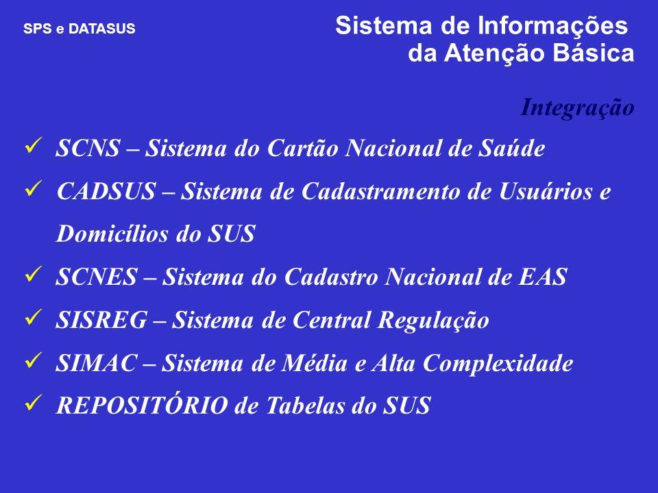SCNS – Sistema do Cartão Nacional de Saúde