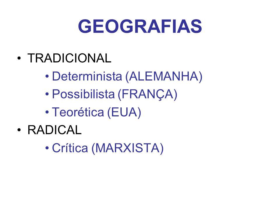 GEOGRAFIAS TRADICIONAL Determinista (ALEMANHA) Possibilista (FRANÇA)
