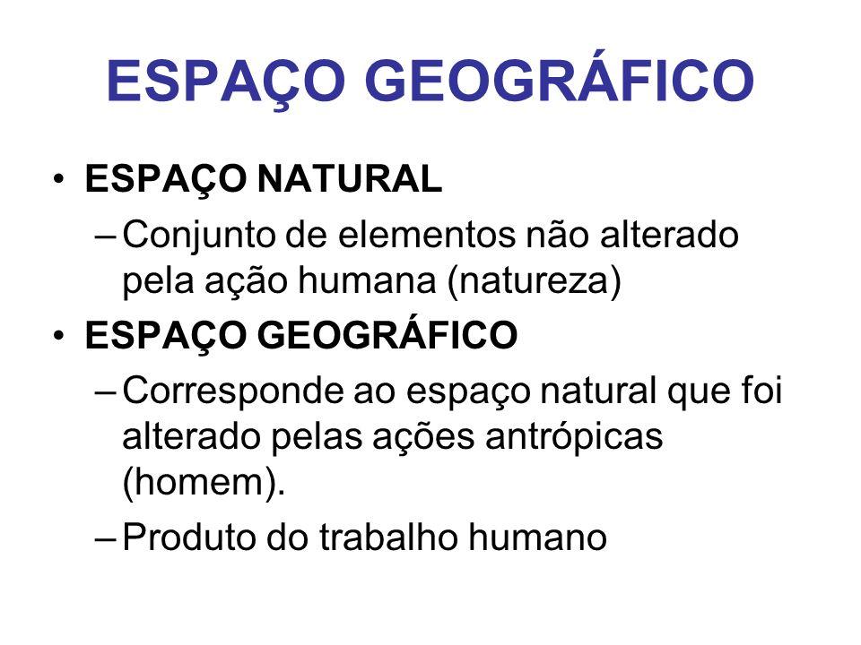 ESPAÇO GEOGRÁFICO ESPAÇO NATURAL