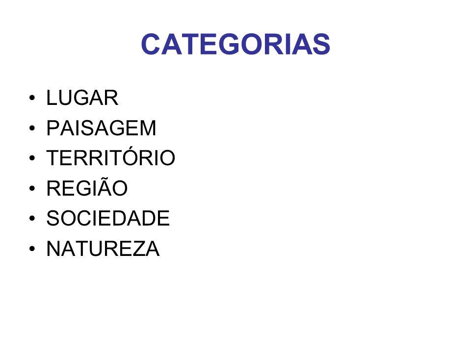 CATEGORIAS LUGAR PAISAGEM TERRITÓRIO REGIÃO SOCIEDADE NATUREZA