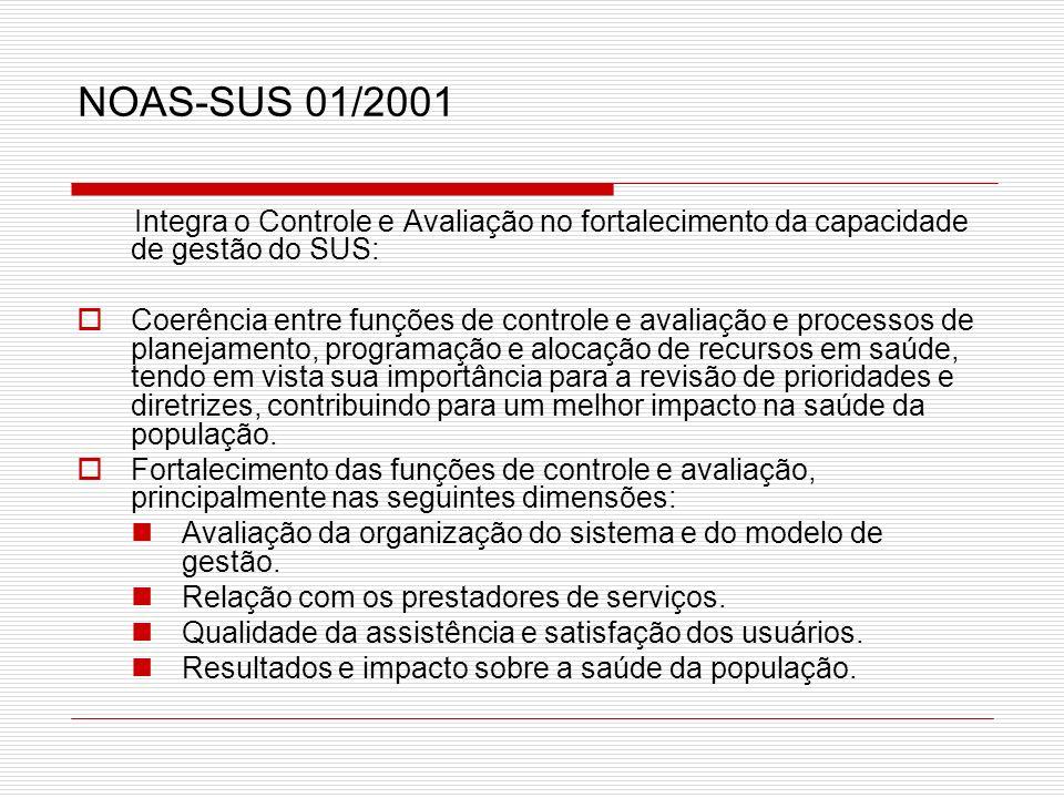 NOAS-SUS 01/2001Integra o Controle e Avaliação no fortalecimento da capacidade de gestão do SUS: