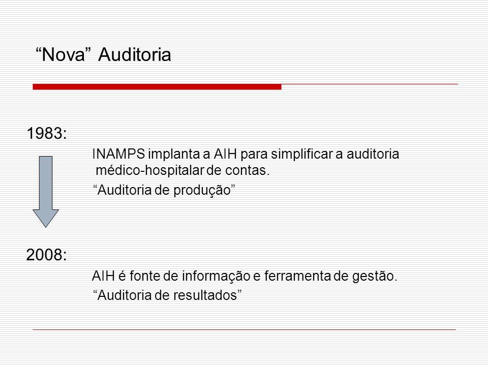 Nova Auditoria 1983: 2008: Auditoria de produção