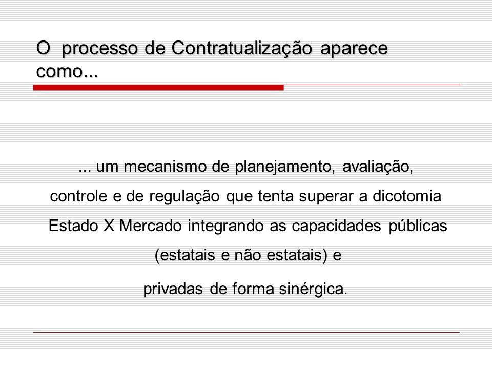 O processo de Contratualização aparece como...