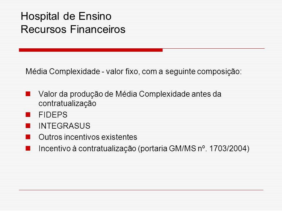 Hospital de Ensino Recursos Financeiros