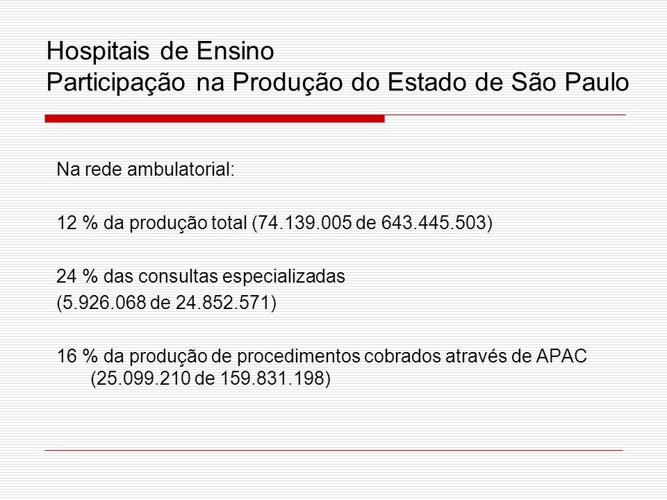 Hospitais de Ensino Participação na Produção do Estado de São Paulo