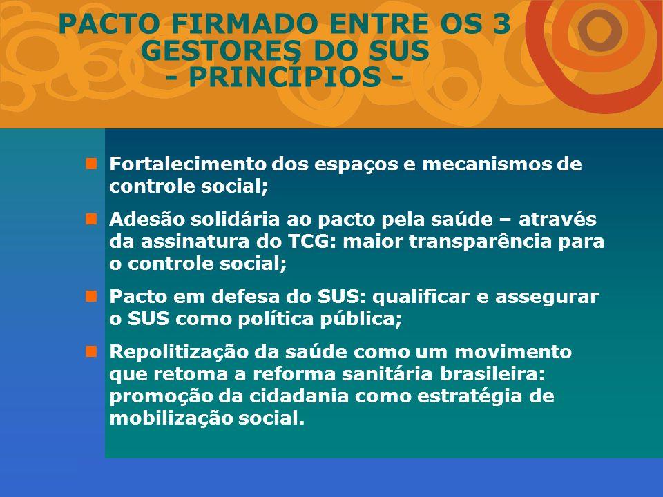 PACTO FIRMADO ENTRE OS 3 GESTORES DO SUS - PRINCÍPIOS -