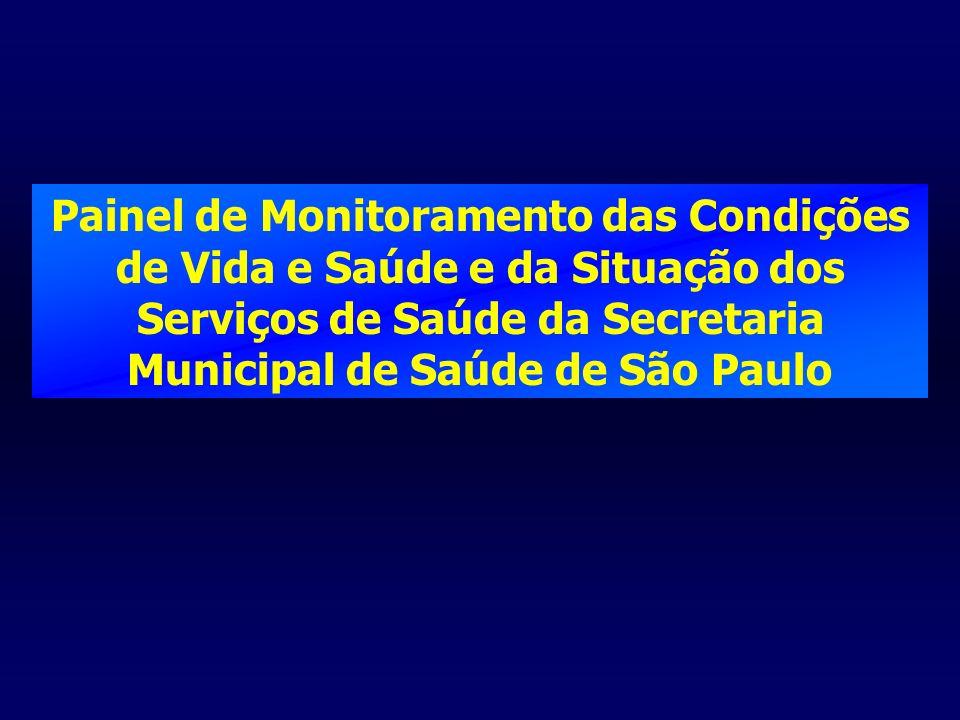 Painel de Monitoramento das Condições de Vida e Saúde e da Situação dos Serviços de Saúde da Secretaria Municipal de Saúde de São Paulo