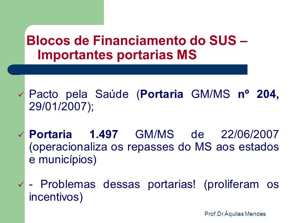 Blocos de Financiamento do SUS – Importantes portarias MS