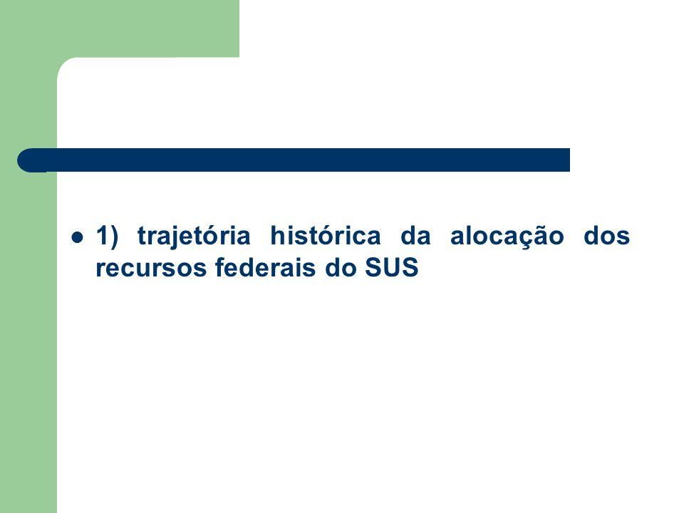 1) trajetória histórica da alocação dos recursos federais do SUS