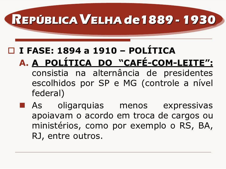 REPÚBLICA VELHA de1889 - 1930 I FASE: 1894 a 1910 – POLÍTICA