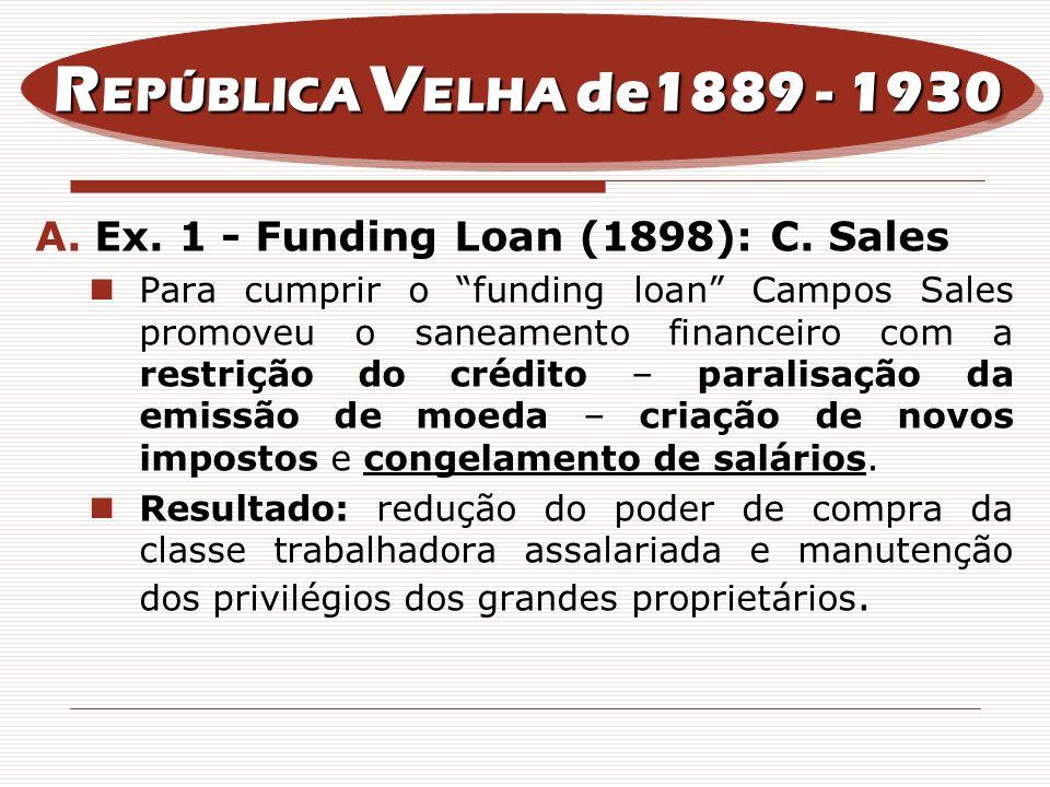 REPÚBLICA VELHA de1889 - 1930 Ex. 1 - Funding Loan (1898): C. Sales