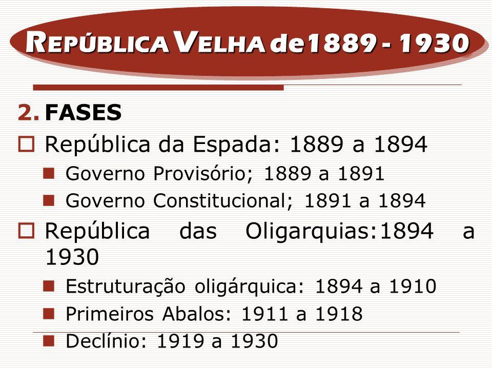 REPÚBLICA VELHA de1889 - 1930 FASES República da Espada: 1889 a 1894