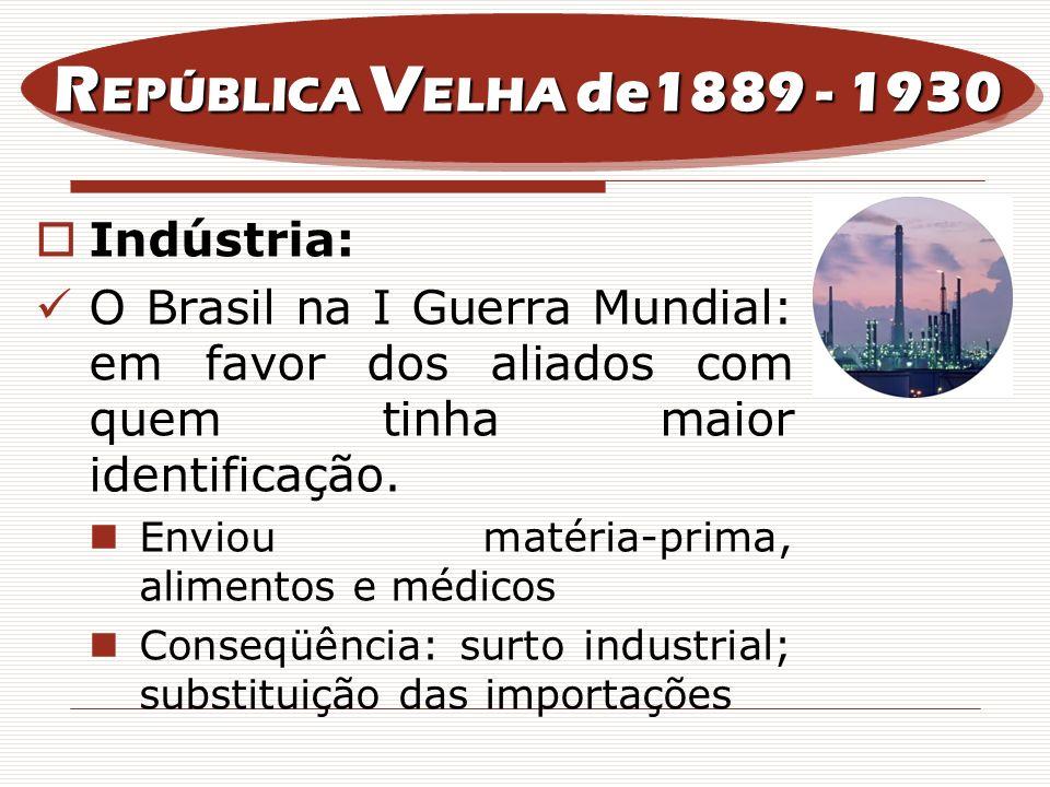 REPÚBLICA VELHA de1889 - 1930 Indústria: