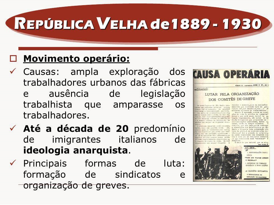 REPÚBLICA VELHA de1889 - 1930 Movimento operário: